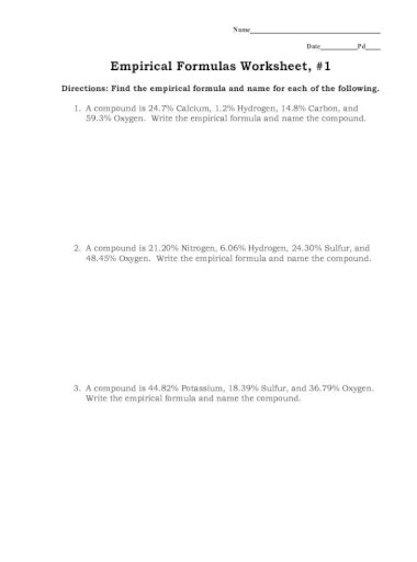 Empirical Formulas Worksheet 1 Classroom Websites Date Pd Empirical Formulas Worksheet 1 Directions Find The Empirical Formula And Name For Each Of The Following 1