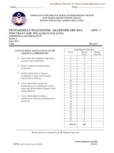 Skema Jawapan Spm 2015 Matematik Tambahan / Modul Mas ...