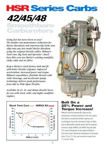 Mikuni Float Bowl Gasket O-Ring HSR42//45//48 616-94028