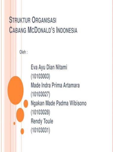 Struktur Organisasi Pt Fast Food Indonesia