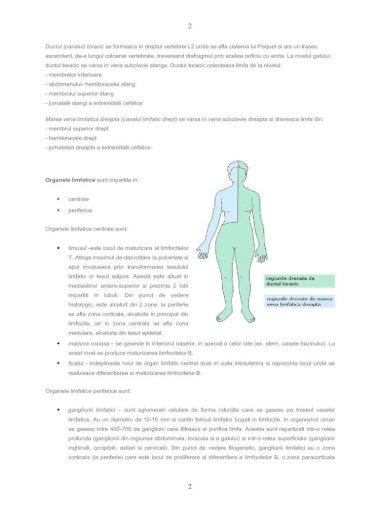 drenajul limfatic manual pdf come si contrae papilloma virus nell uomo