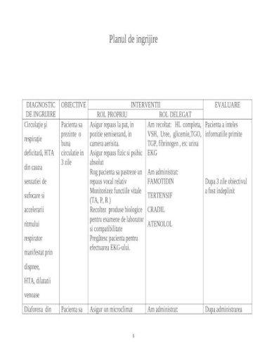 arterita temporala plan de ingrijire)