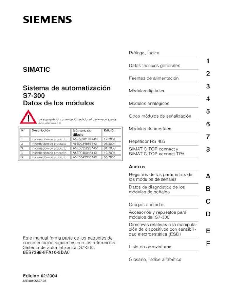 Red-conecte 2 polos 16 a 250 VAC raramente remanentes de 1004