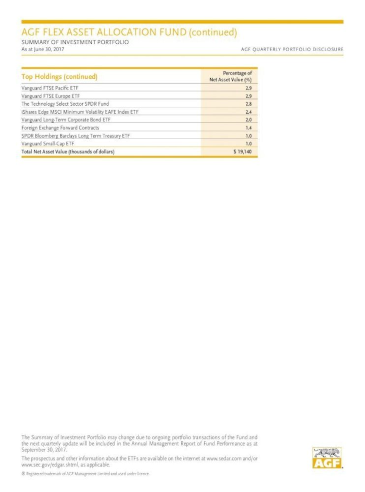 Agf investments prospectus leemar investments inc hesperia ca weather